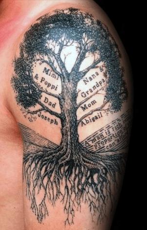 Tatuaggio Tattoo Famiglia Albero Genealogico
